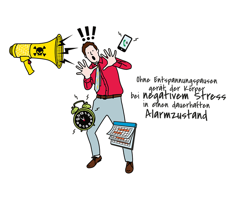 Illustration: Negativer Stress führt zu Alarmzustand, Negative stress leads to alarm state