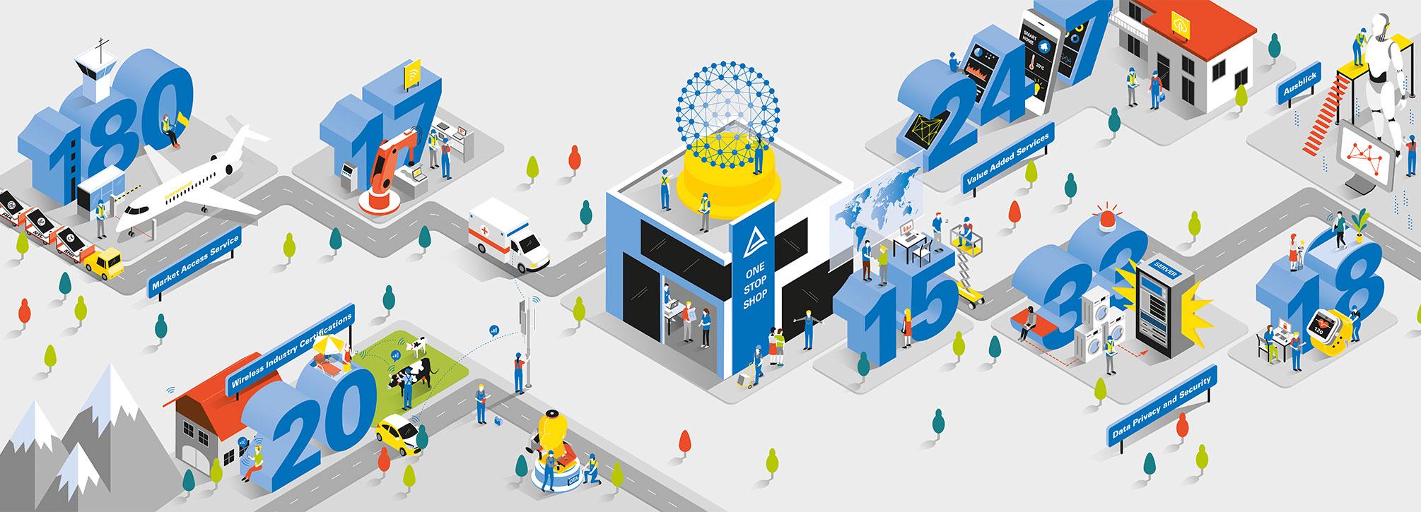 TÜV Rheinland Infografik Infographic Illustration Internet of Things Innenseiten inner pages
