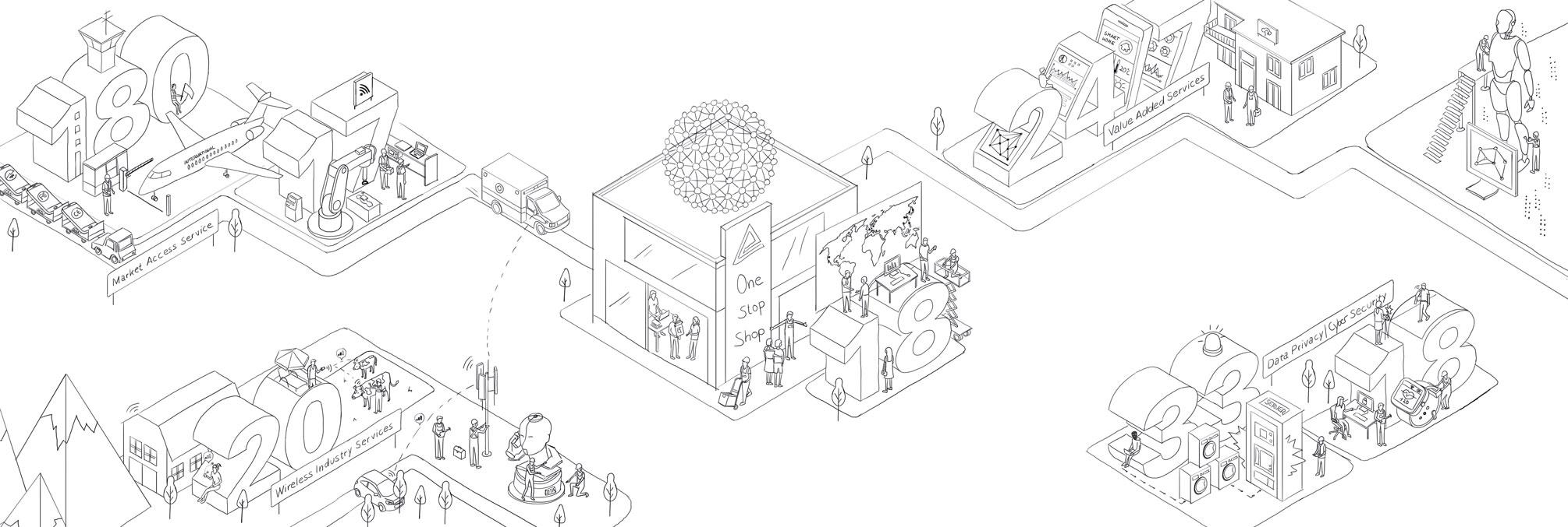 TÜV Rheinland Infografik Infographic Illustration Internet of Things Innenseiten inner pages draft
