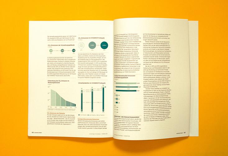 Vivawest Geschäftsbericht Charts, Vivawest Annual Report Charts