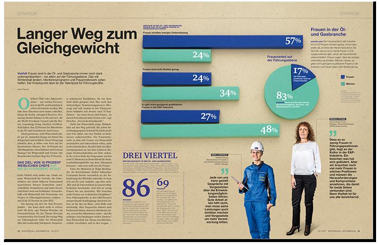 Papercraft Charts Female Managers Weibliche Führungskräfte, Seite spread 1